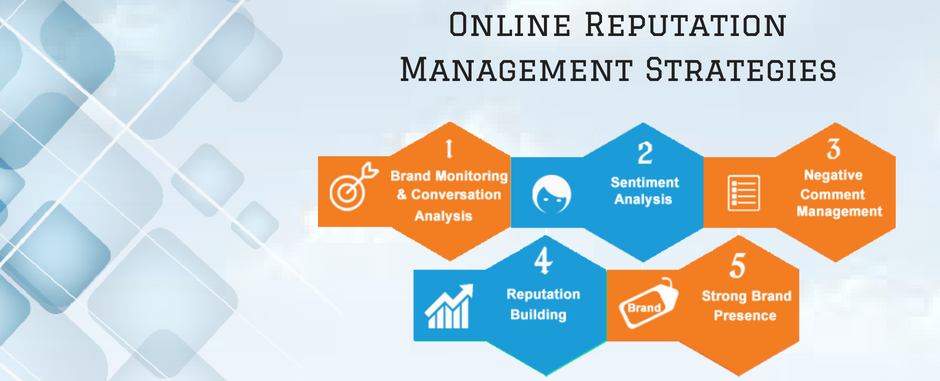 Online_Reputation_Management_Strategies